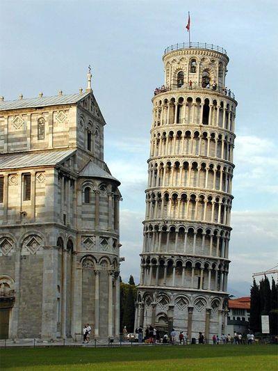 Italia fakta
