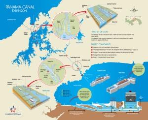 semestafakta-canal map