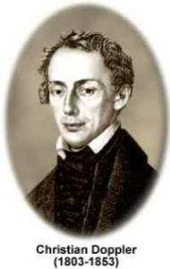 semestafakta-Christian Doppler