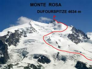 semestafakta-Monte Rose