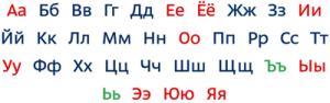 semestafakta-cyrilic alphabet
