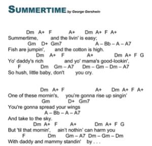 semestafakta-George Gershwin 2